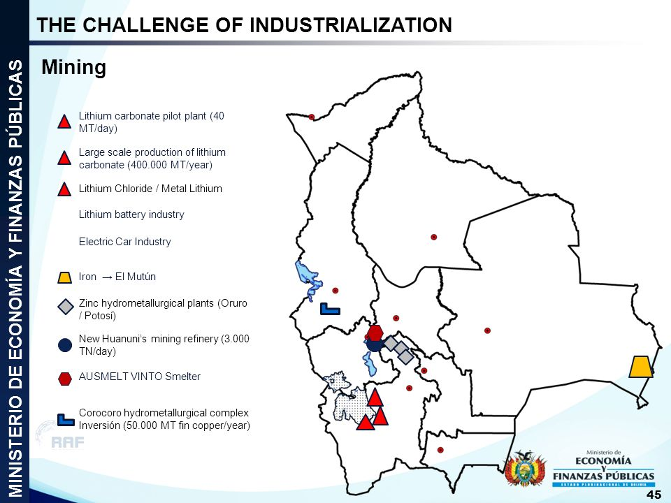 THE CHALLENGE OF INDUSTRIALIZATION