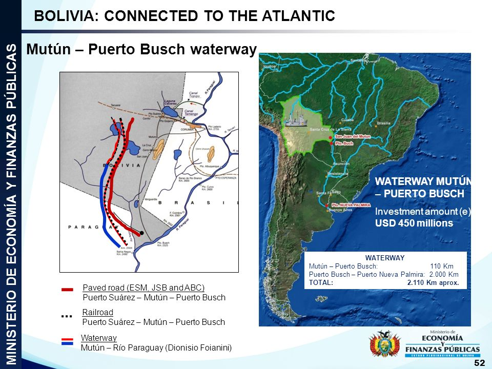 BOLIVIA: CONNECTED TO THE ATLANTIC
