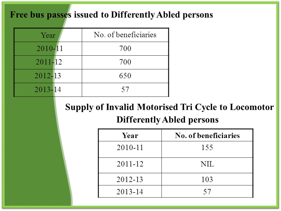 Free bus passes issued to Differently Abled persons