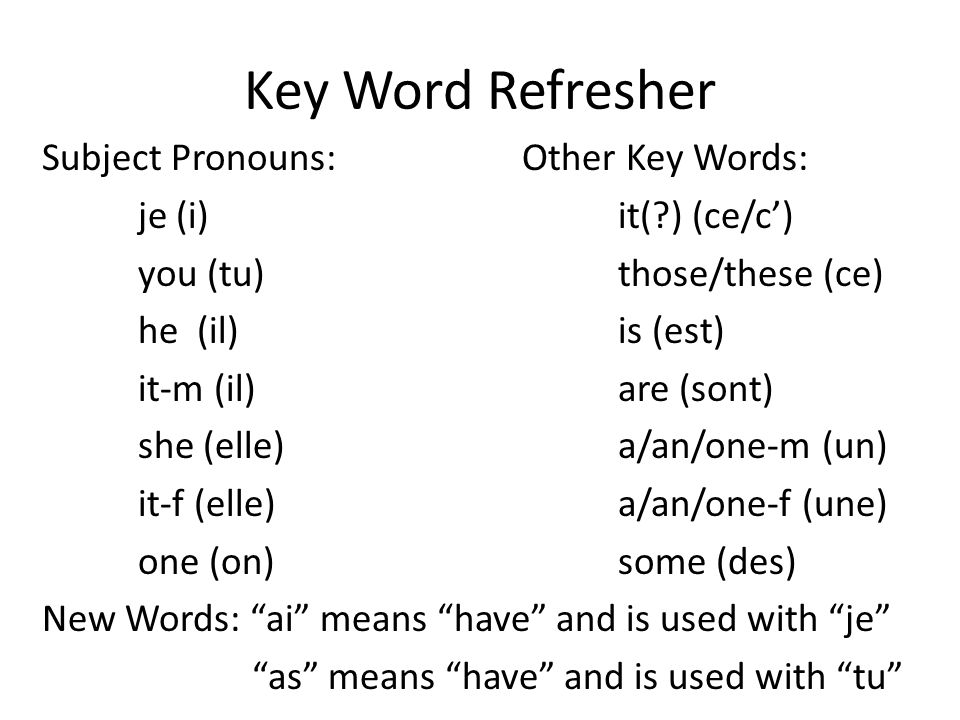 Key Word Refresher