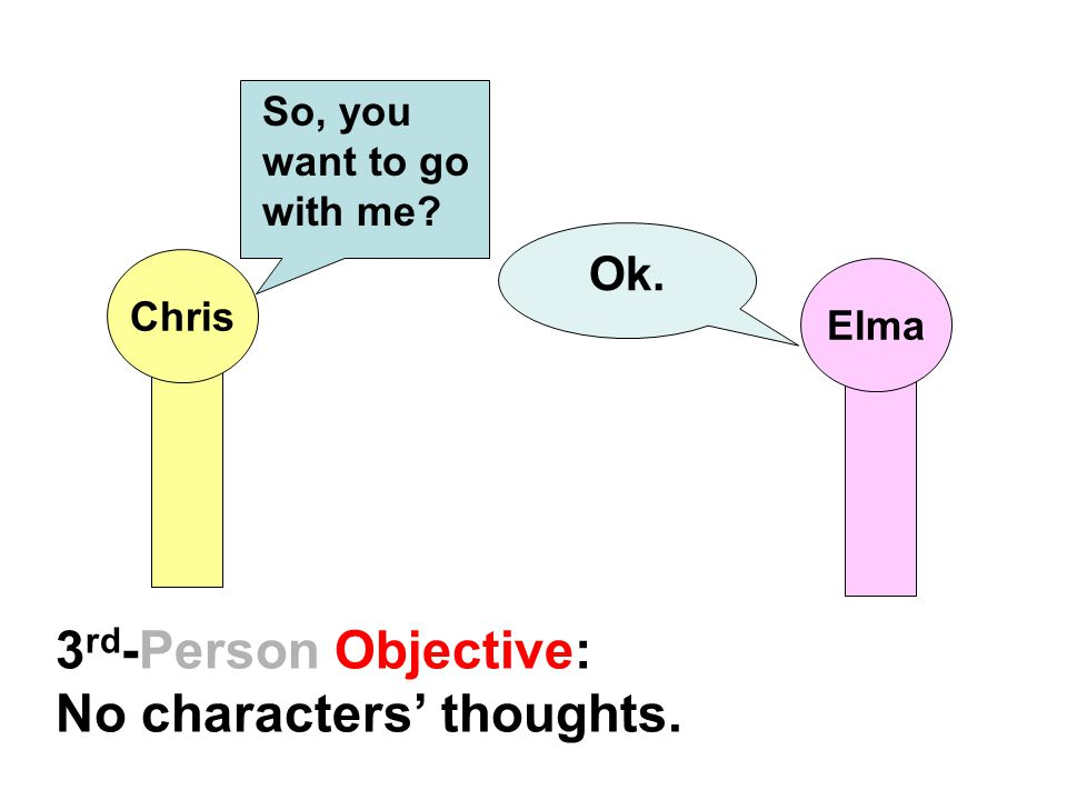 3rd-Person Objective: No characters' thoughts.