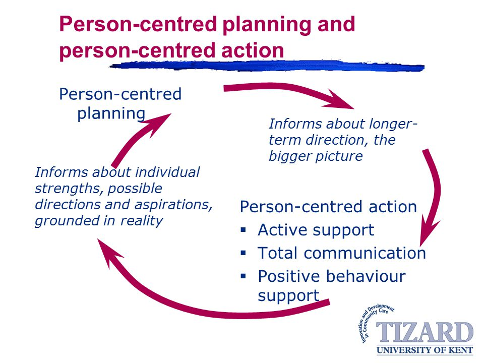 Person-centred planning and person-centred action
