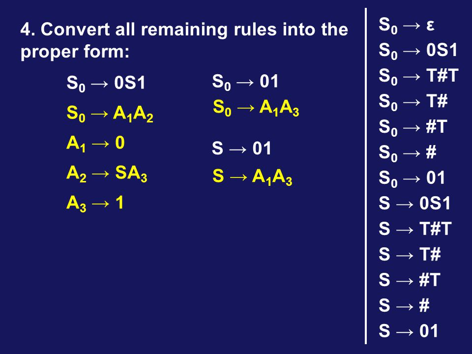 4. Convert all remaining rules into the proper form: S0 → 0S1 S0 → T#T
