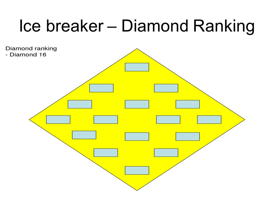 Ice breaker – Diamond Ranking