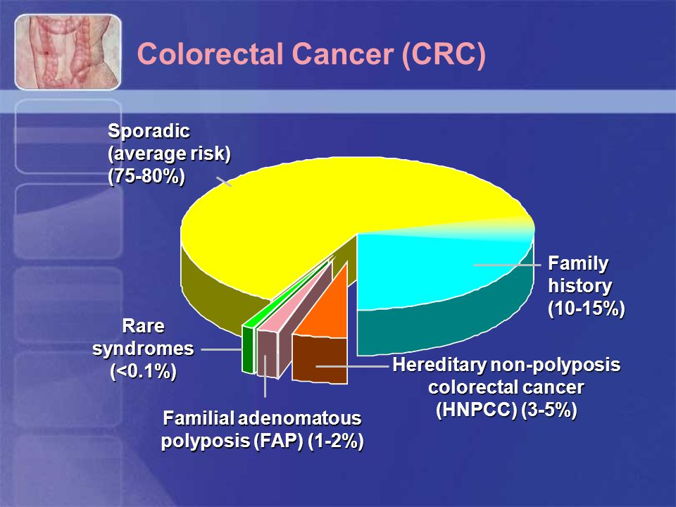 Today We Will Discuss Understanding Colon And Rectum Cancer Ppt Video Online Download