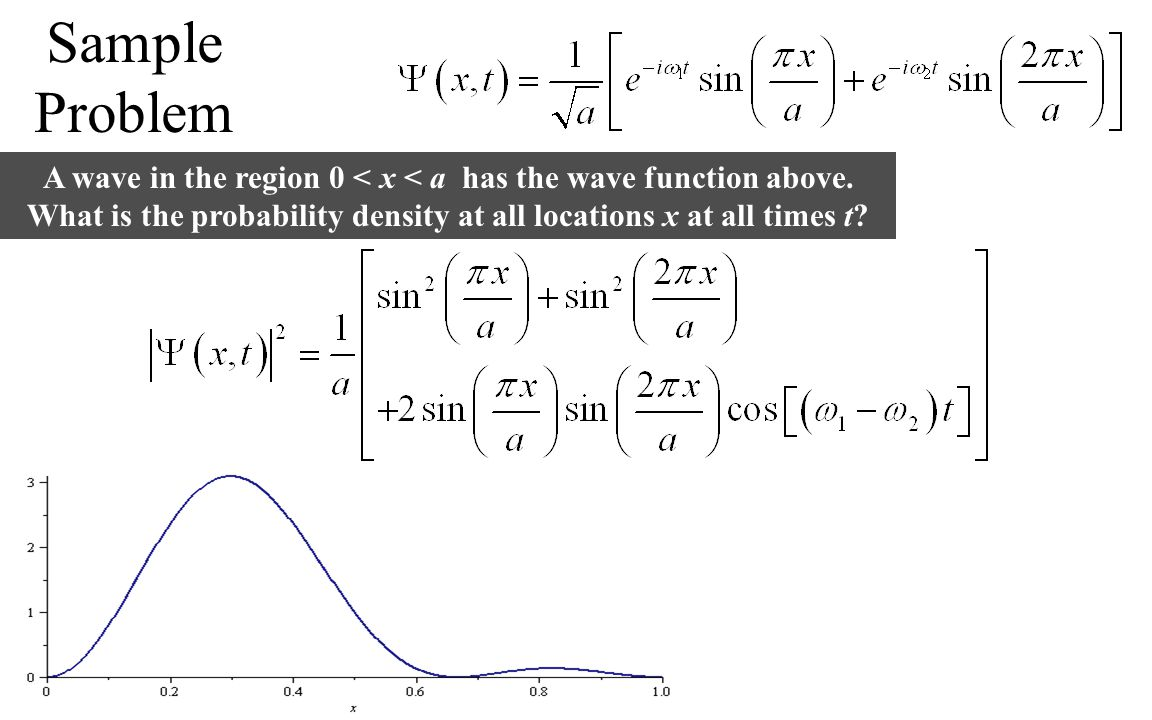 Sample Problem A wave in the region 0 < x < a has the wave function above.