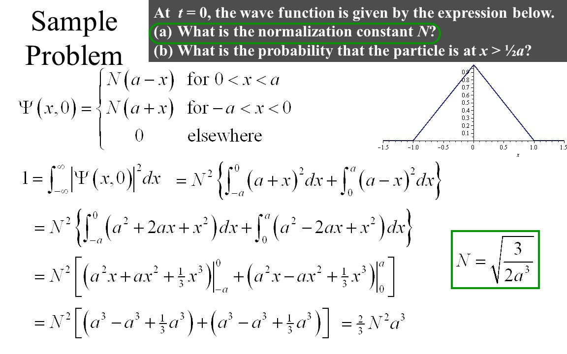 Sample Problem At t = 0, the wave function is given by the expression below. What is the normalization constant N