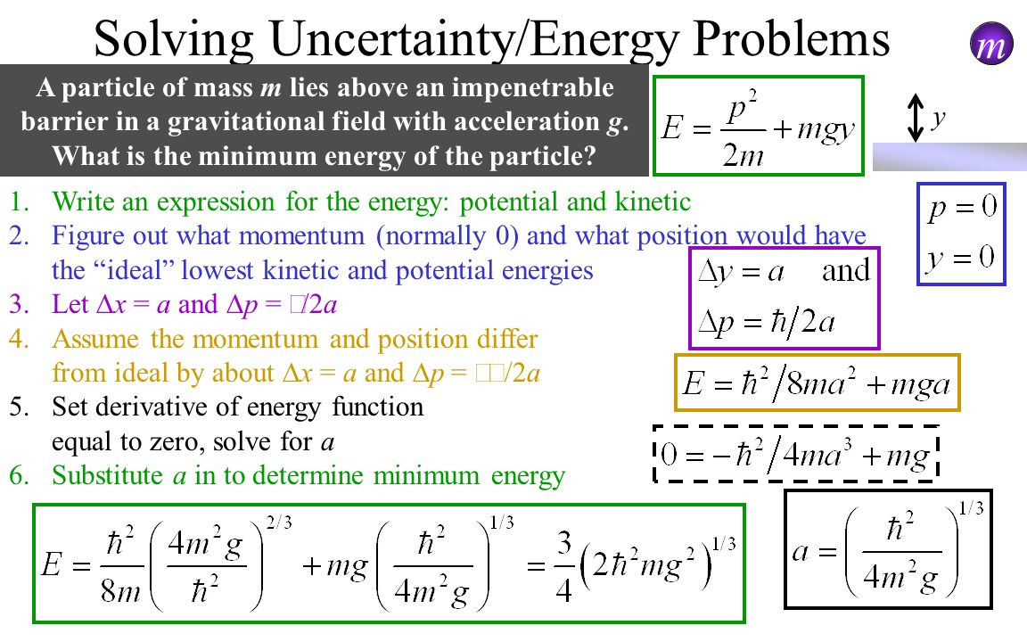 Solving Uncertainty/Energy Problems
