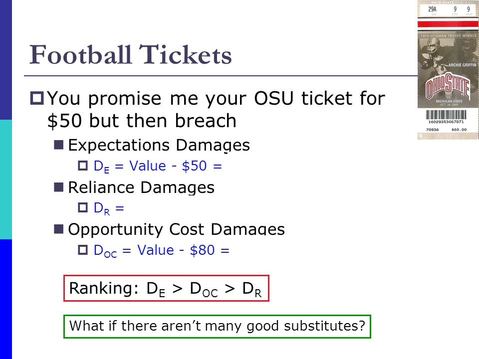Football Tickets You promise me your OSU ticket for $50 but then breach. Expectations Damages. DE = Value - $50 = $150 - $50 = $100.