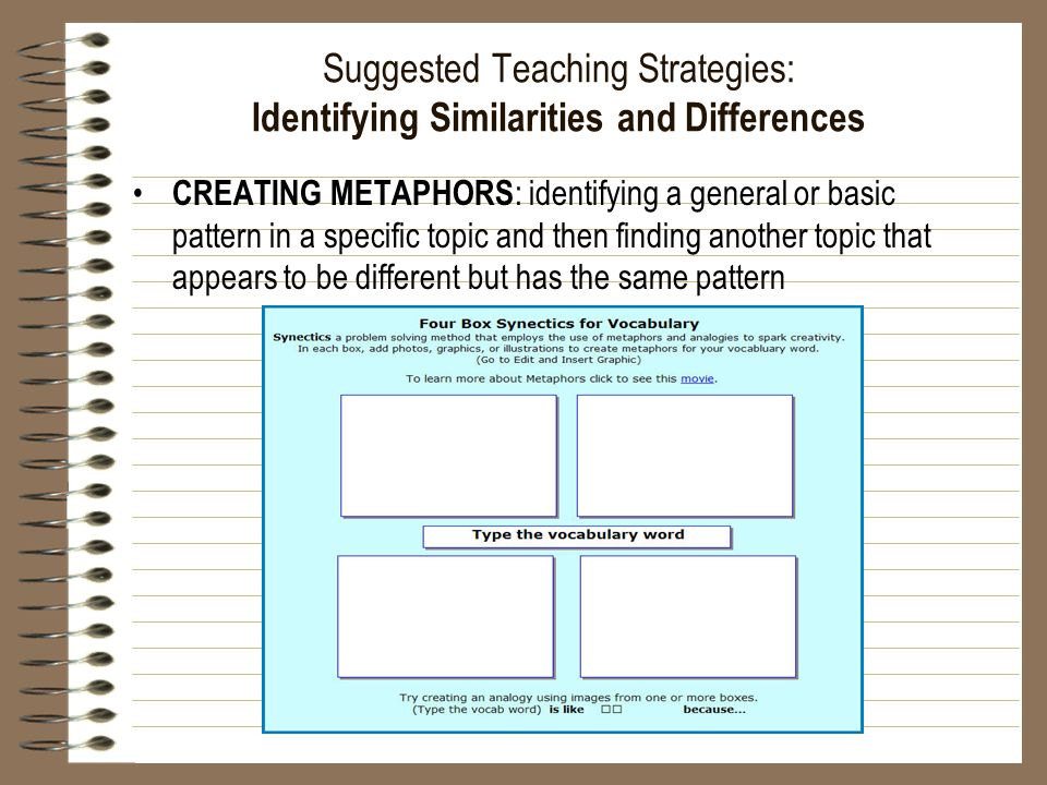 Suggested Teaching Strategies: Identifying Similarities and Differences