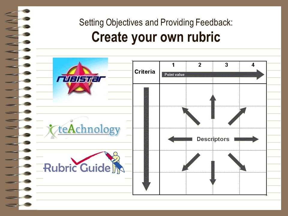 Setting Objectives and Providing Feedback: Create your own rubric
