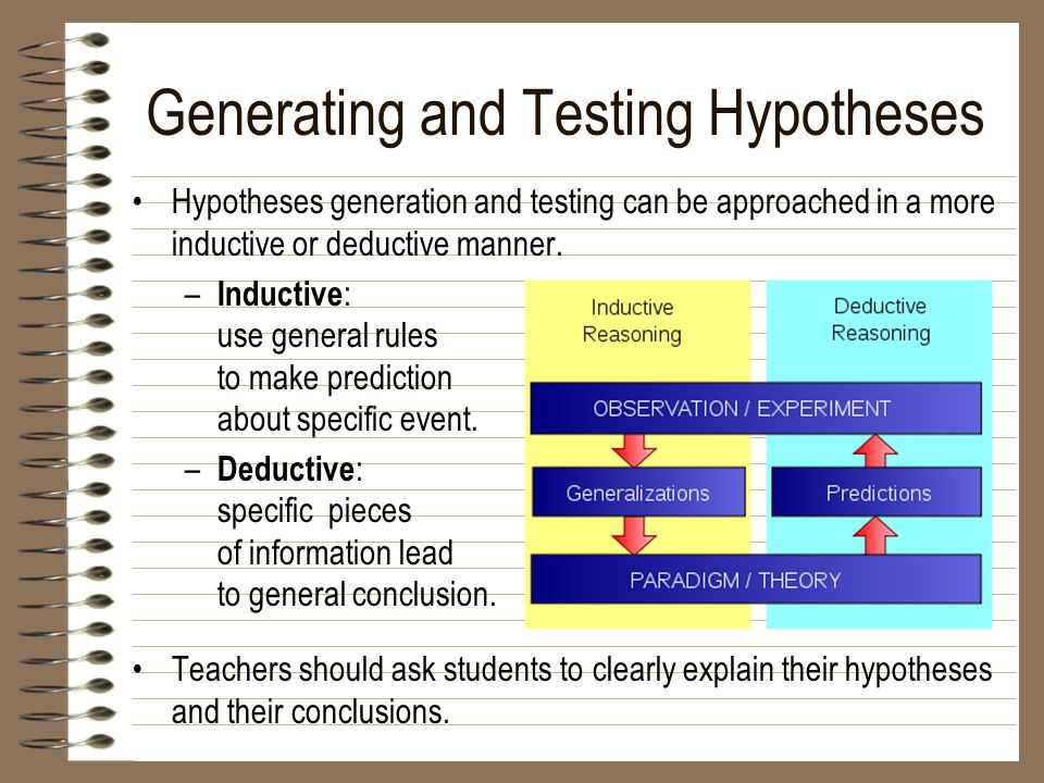 Generating and Testing Hypotheses
