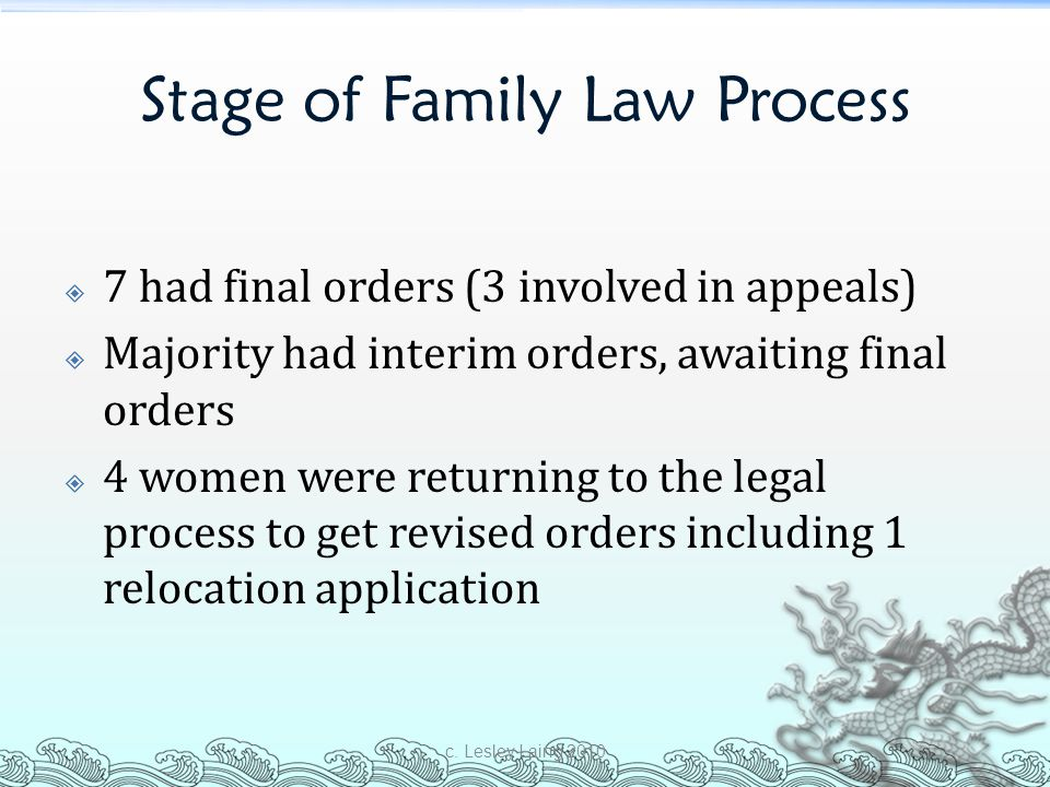 Stage of Family Law Process