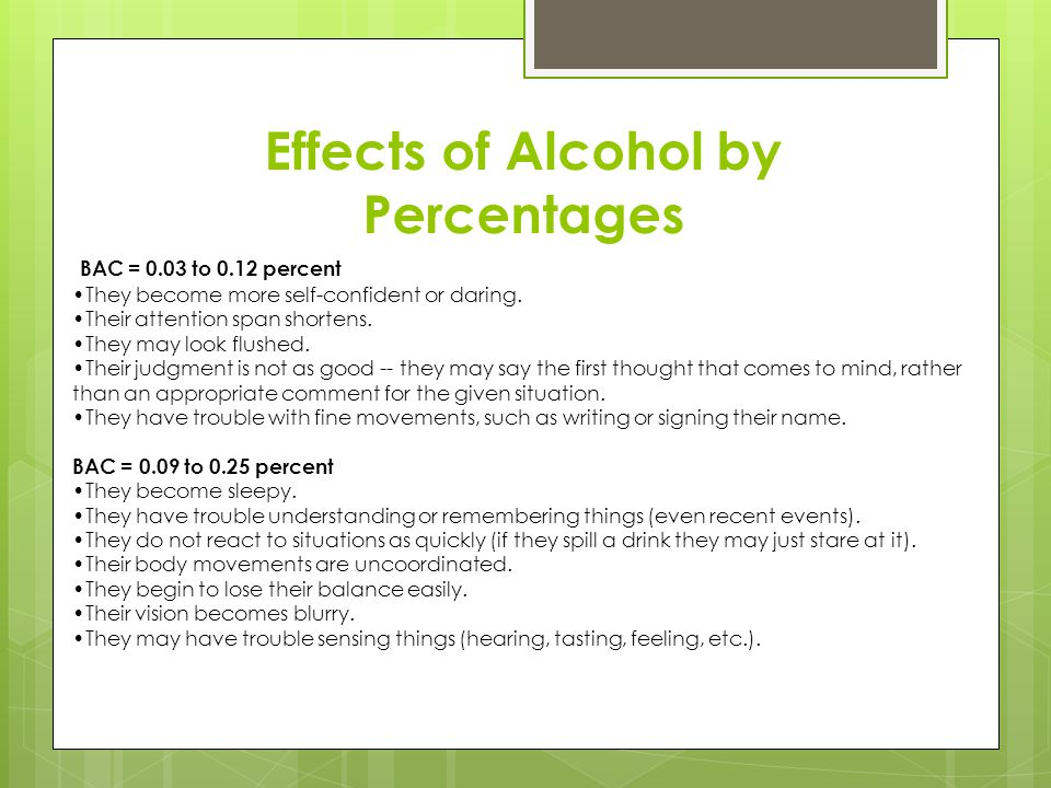 Effects of Alcohol by Percentages