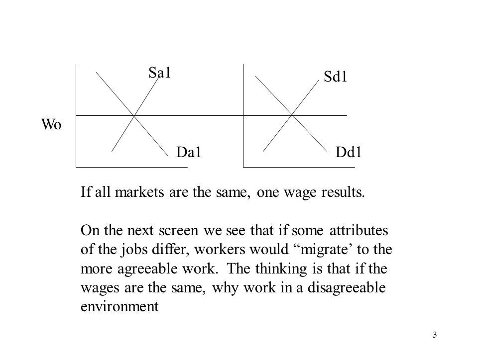 Sa1 Sd1. Wo. Da1. Dd1. If all markets are the same, one wage results.