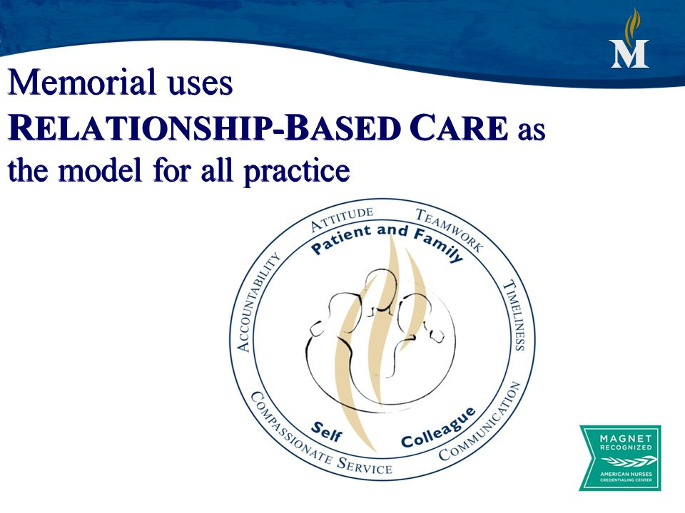 Memorial uses RELATIONSHIP-BASED CARE as the model for all practice