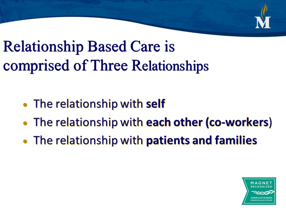 Relationship Based Care is comprised of Three Relationships