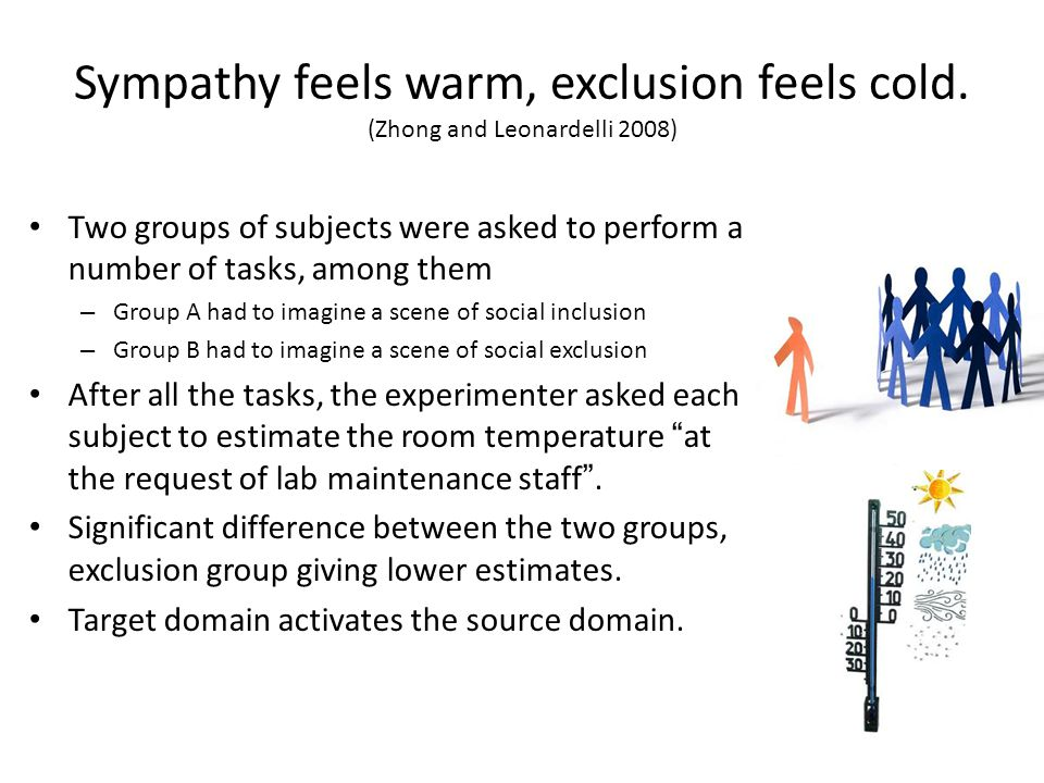 Sympathy feels warm, exclusion feels cold. (Zhong and Leonardelli 2008)
