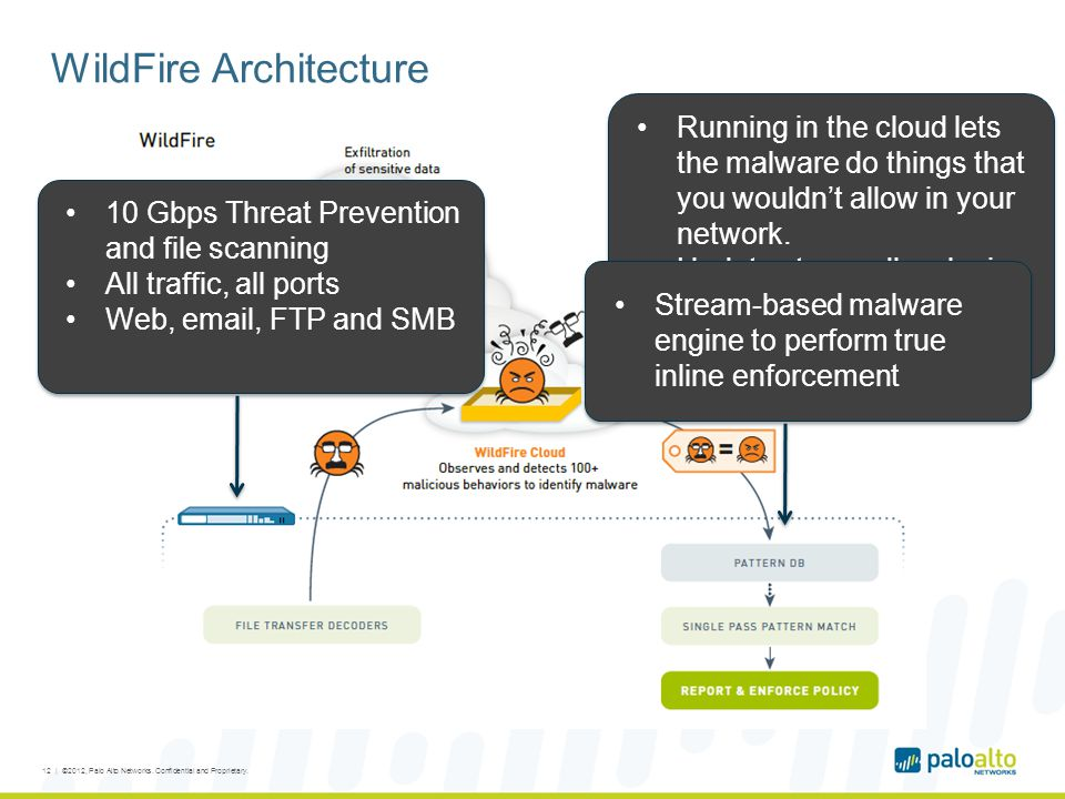 Palo Alto Networks Product Overview - ppt download