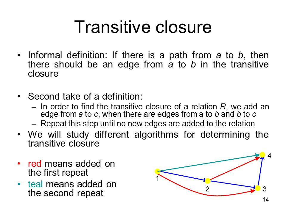 Transitive closure Informal definition: If there is a path from a to b, then there should be an edge from a to b in the transitive closure.