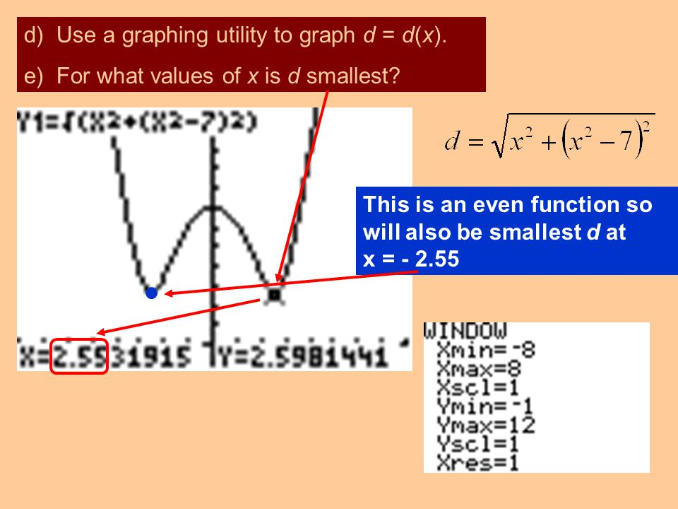 d) Use a graphing utility to graph d = d(x).