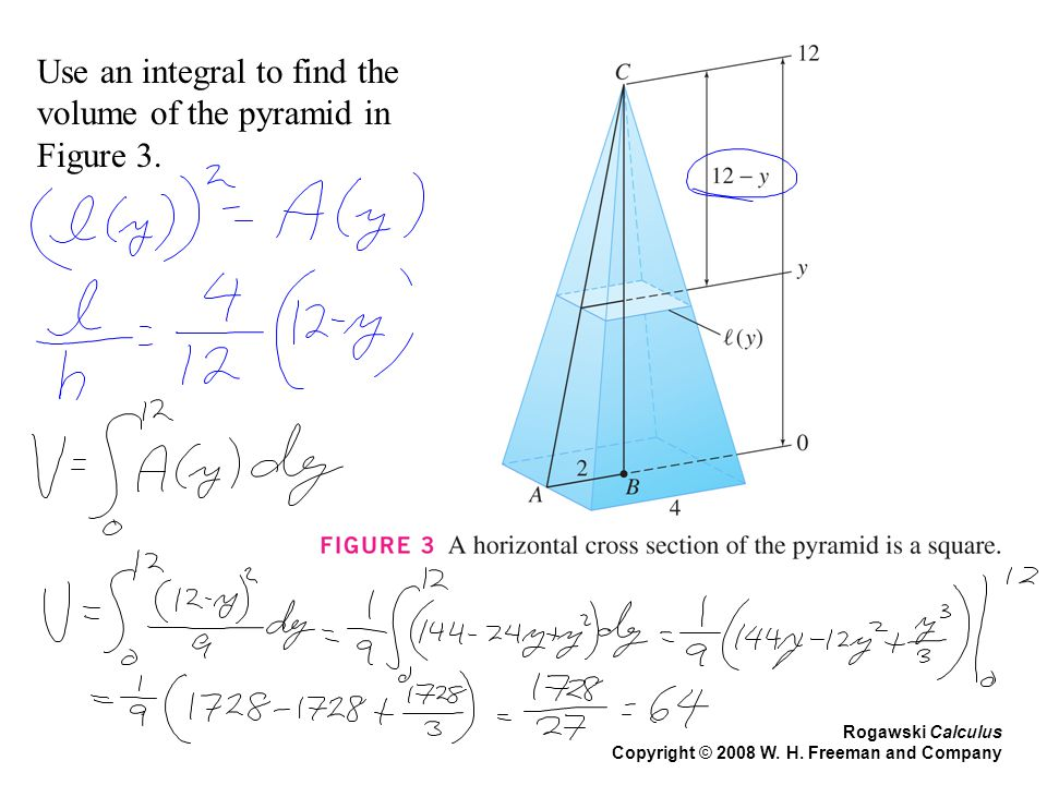Use an integral to find the volume of the pyramid in Figure 3.