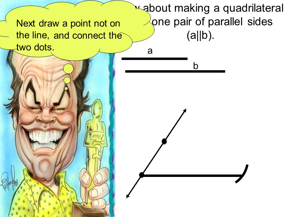 Next draw a point not on the line, How about making a quadrilateral with one pair of parallel sides (a||b).