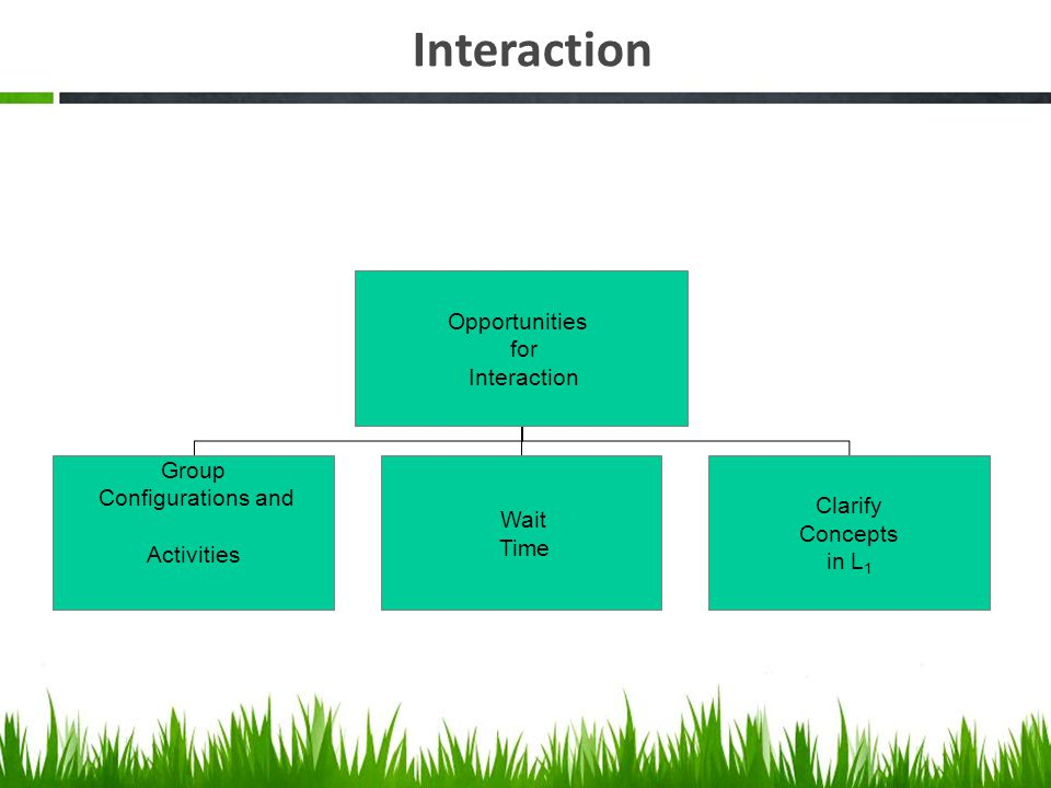 Interaction Opportunities for Interaction Group Configurations and