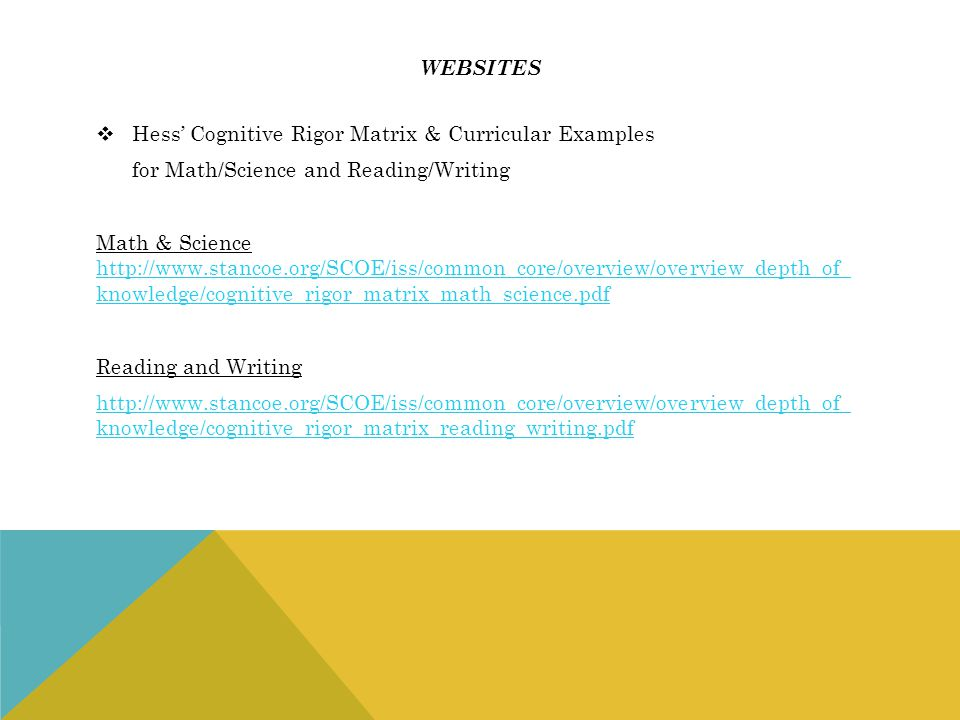 websites Hess' Cognitive Rigor Matrix & Curricular Examples. for Math/Science and Reading/Writing.