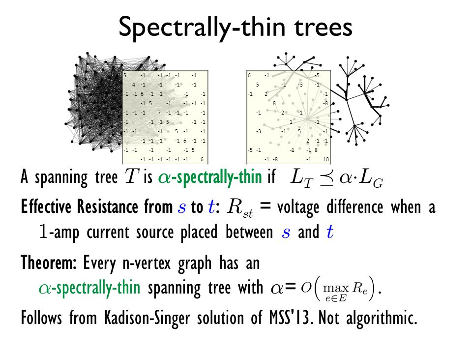 Spectrally-thin trees