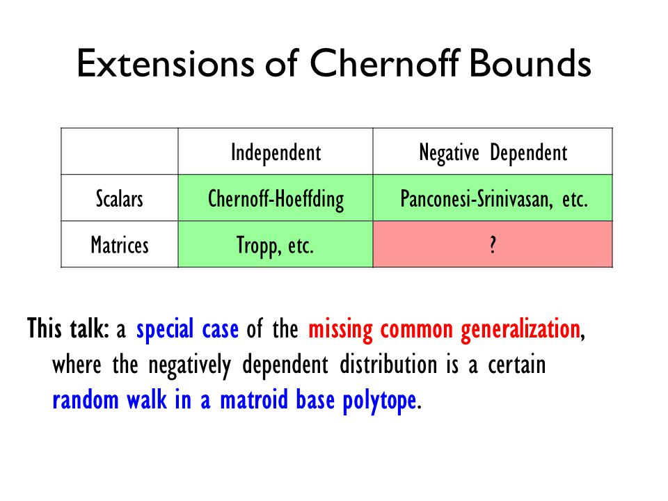 Extensions of Chernoff Bounds
