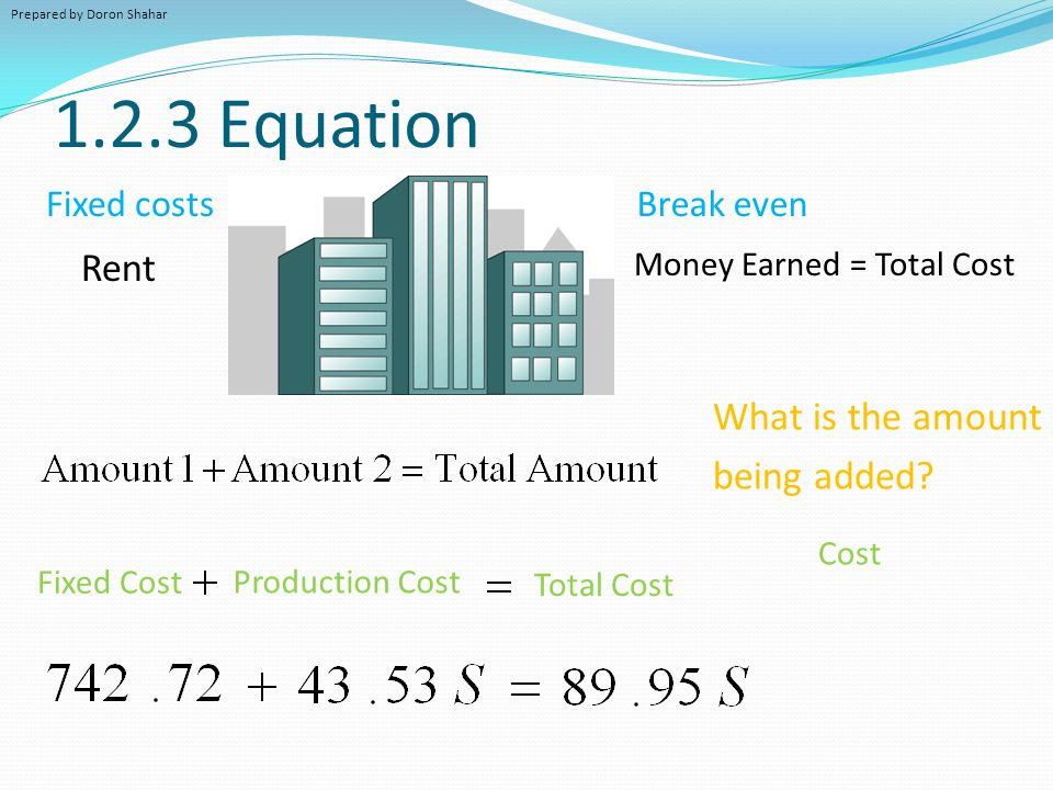 1.2.3 Equation Rent What is the amount being added Fixed costs