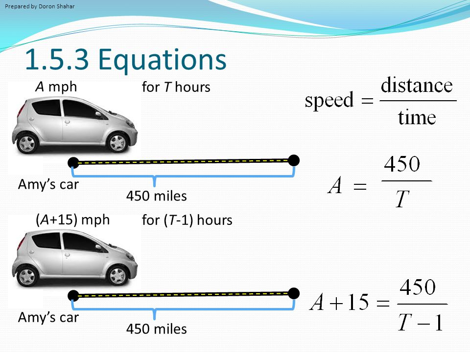 1.5.3 Equations A mph for T hours Amy's car 450 miles (A+15) mph