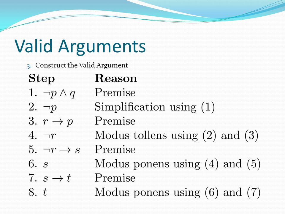 Valid Arguments 3. Construct the Valid Argument