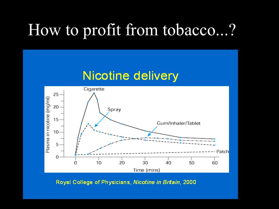 How to profit from tobacco...