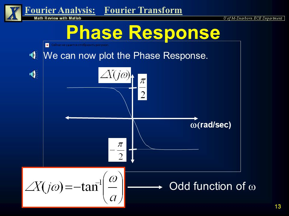Phase Response Odd function of w We can now plot the Phase Response.