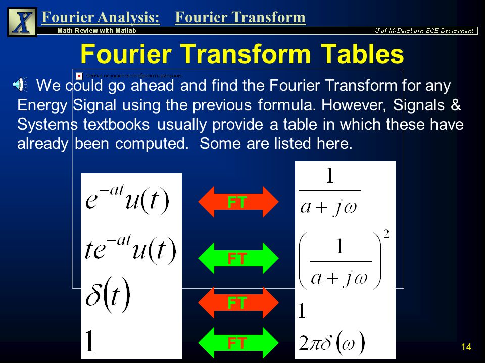 Fourier Transform Tables