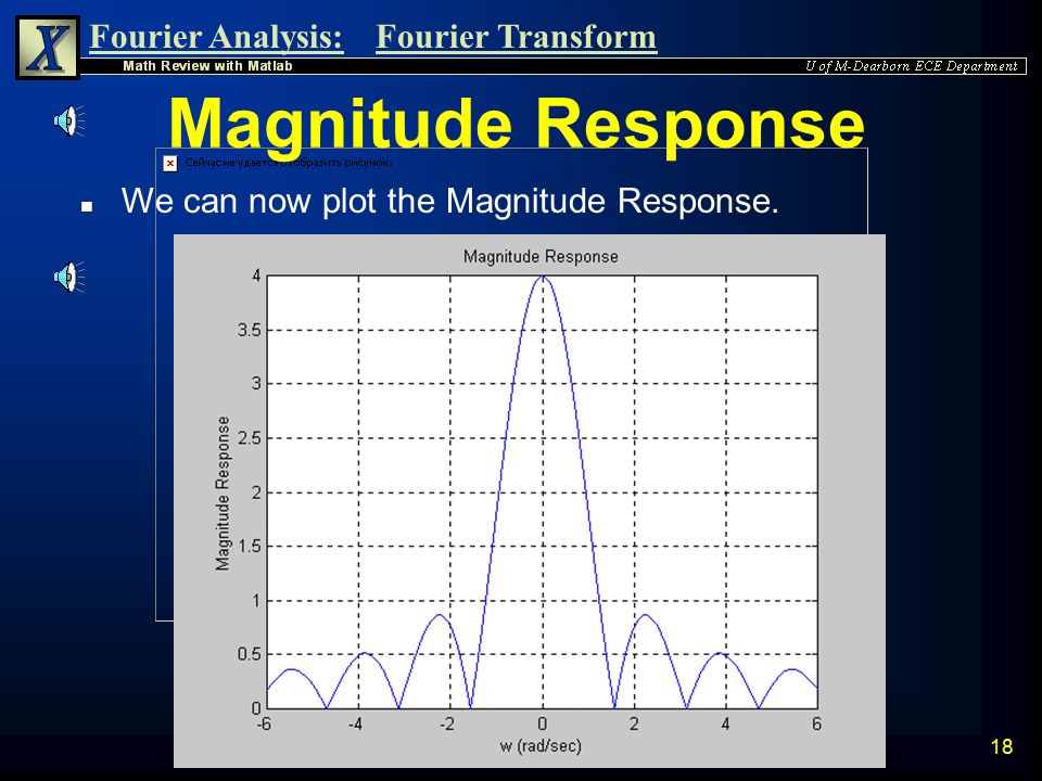 Magnitude Response We can now plot the Magnitude Response.