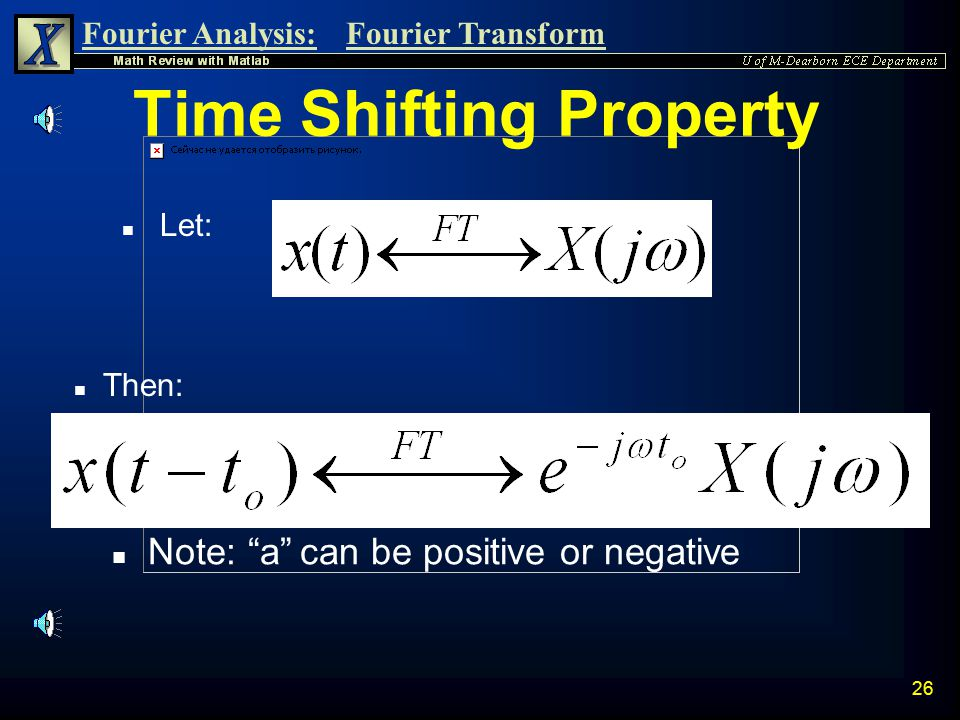 Time Shifting Property