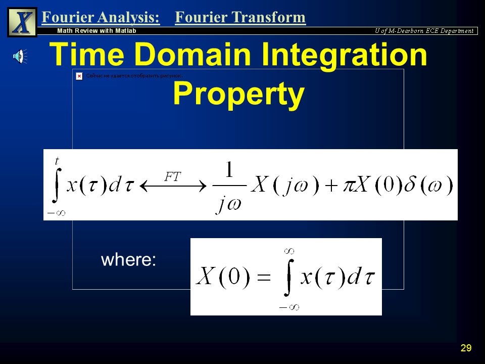 Time Domain Integration Property