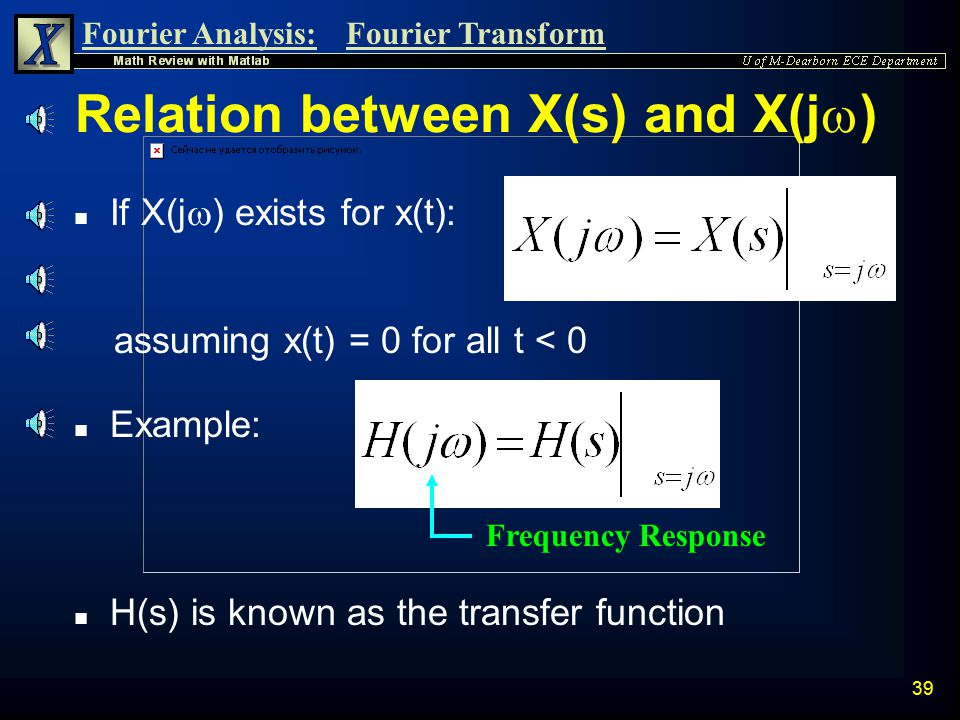 Relation between X(s) and X(jw)