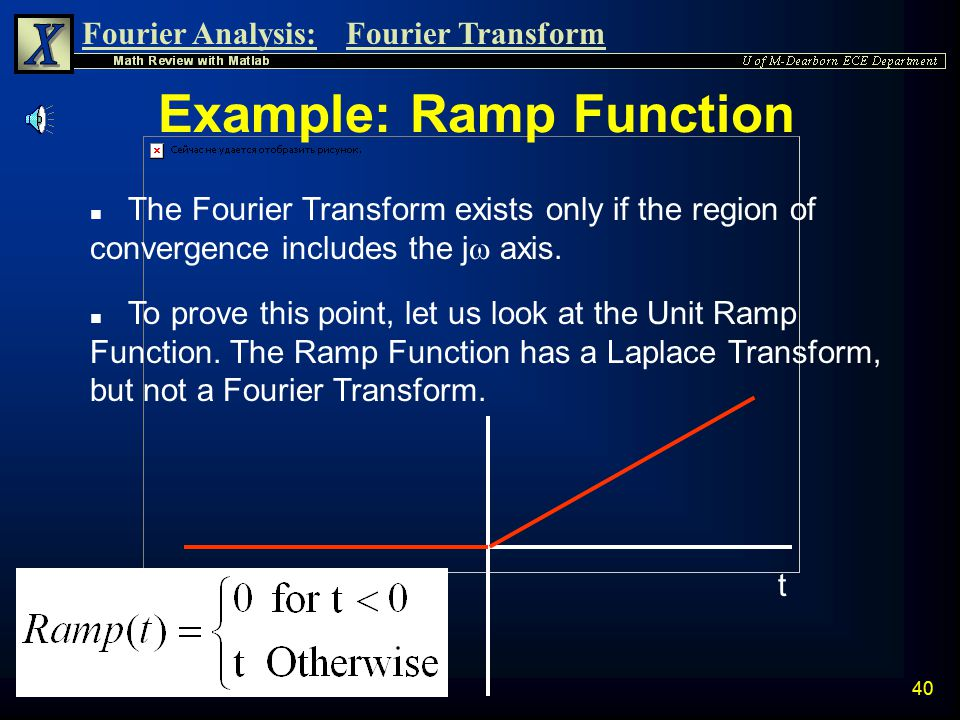 Example: Ramp Function