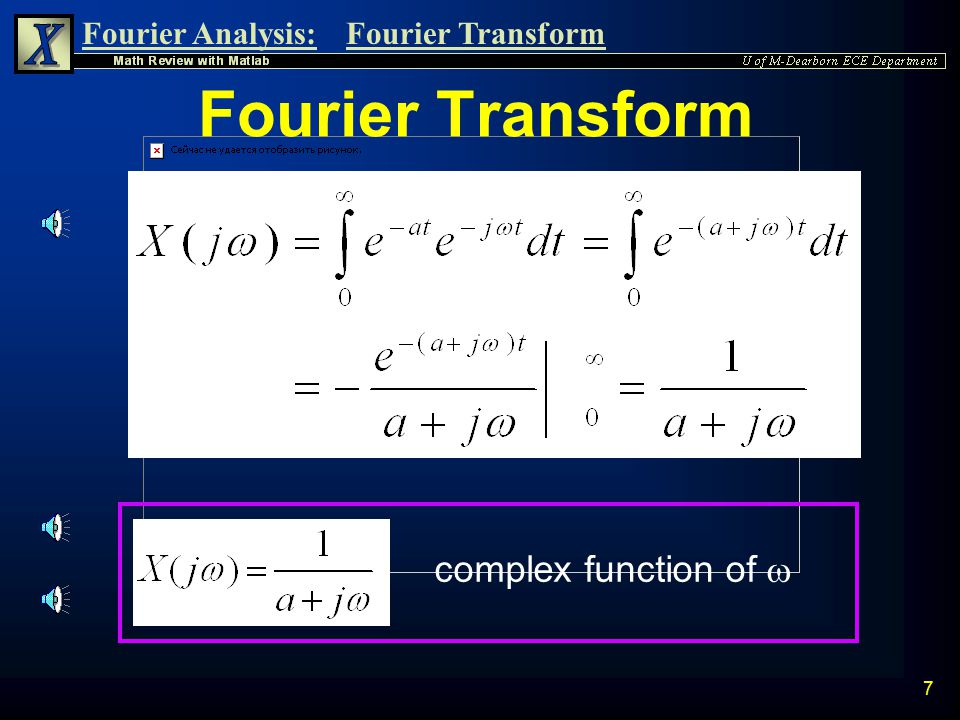 Fourier Transform complex function of w