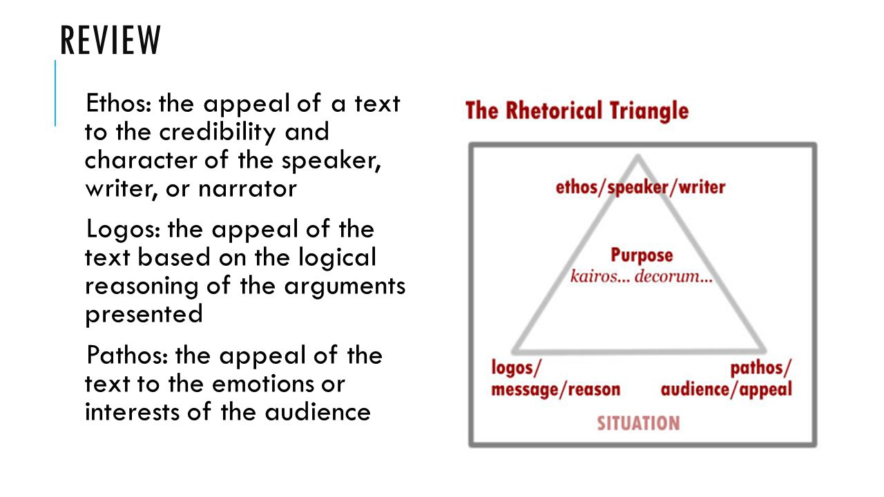 Review Ethos: the appeal of a text to the credibility and character of the speaker, writer, or narrator.
