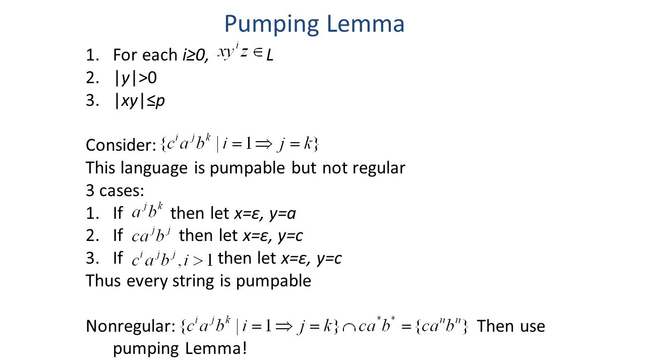 Pumping Lemma For each i≥0, L |y|>0 |xy|≤p Consider: