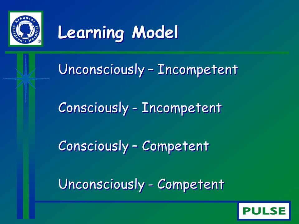 Learning Model Unconsciously – Incompetent Consciously - Incompetent
