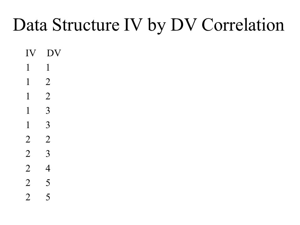 Data Structure IV by DV Correlation