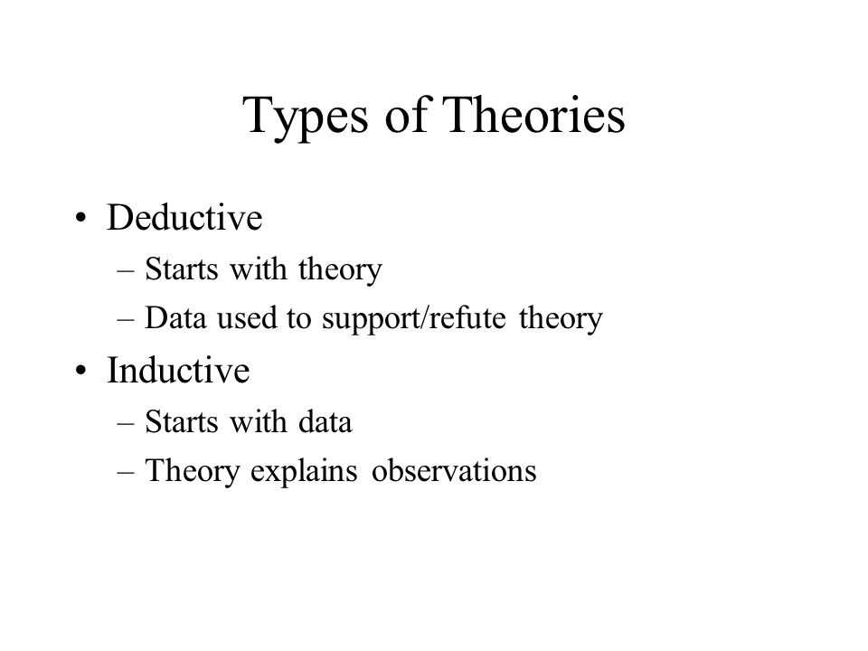 Types of Theories Deductive Inductive Starts with theory
