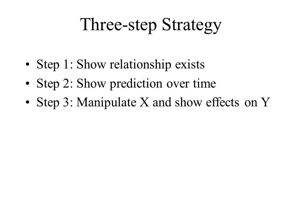Three-step Strategy Step 1: Show relationship exists
