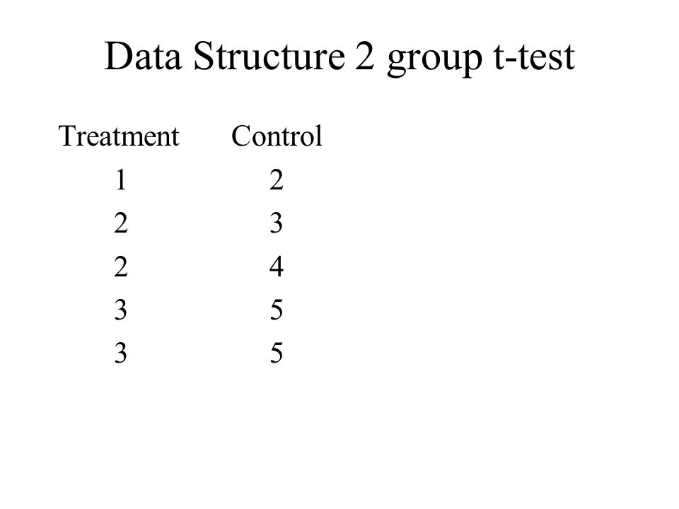 Data Structure 2 group t-test